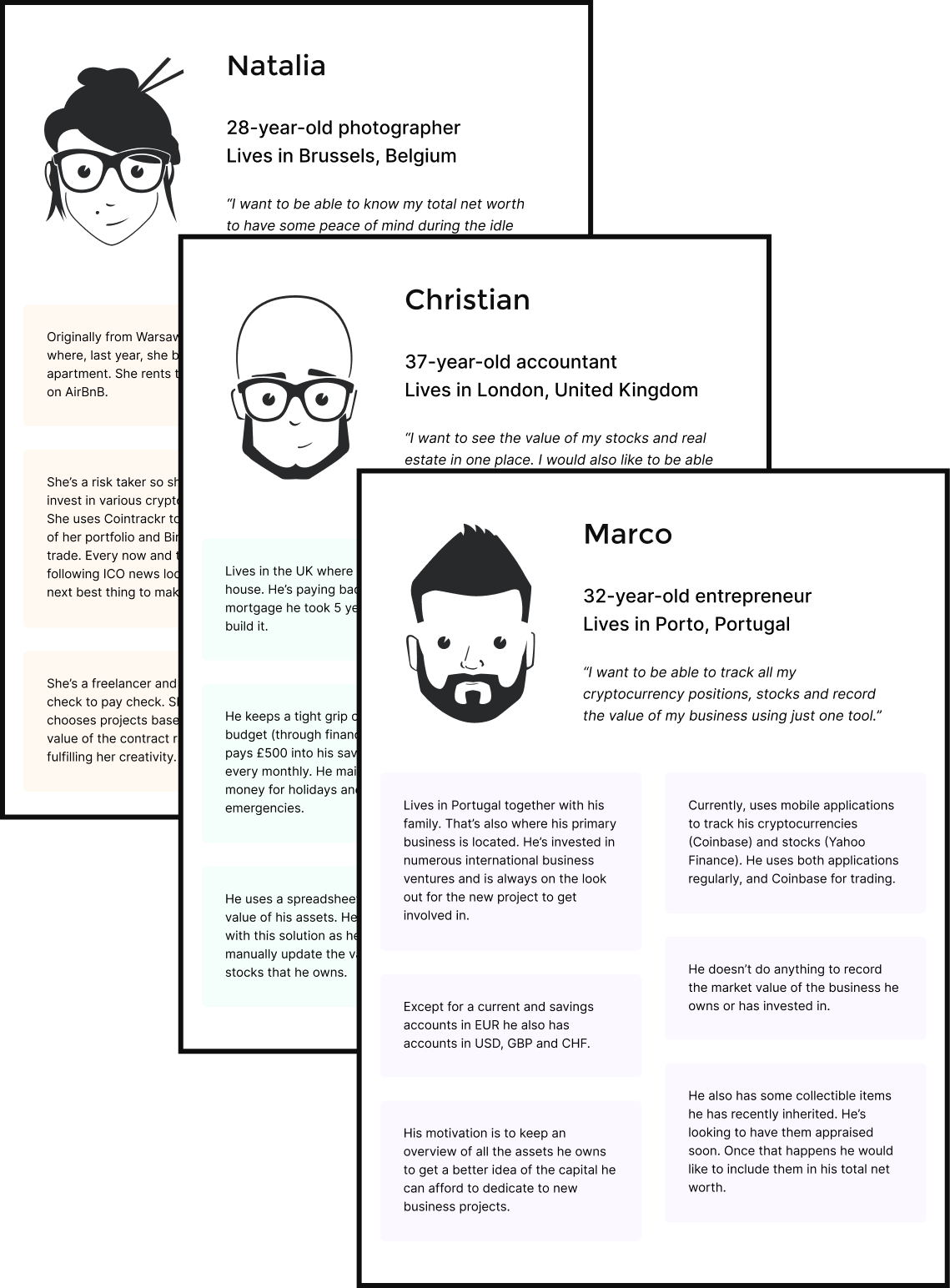 Netfolio Personas