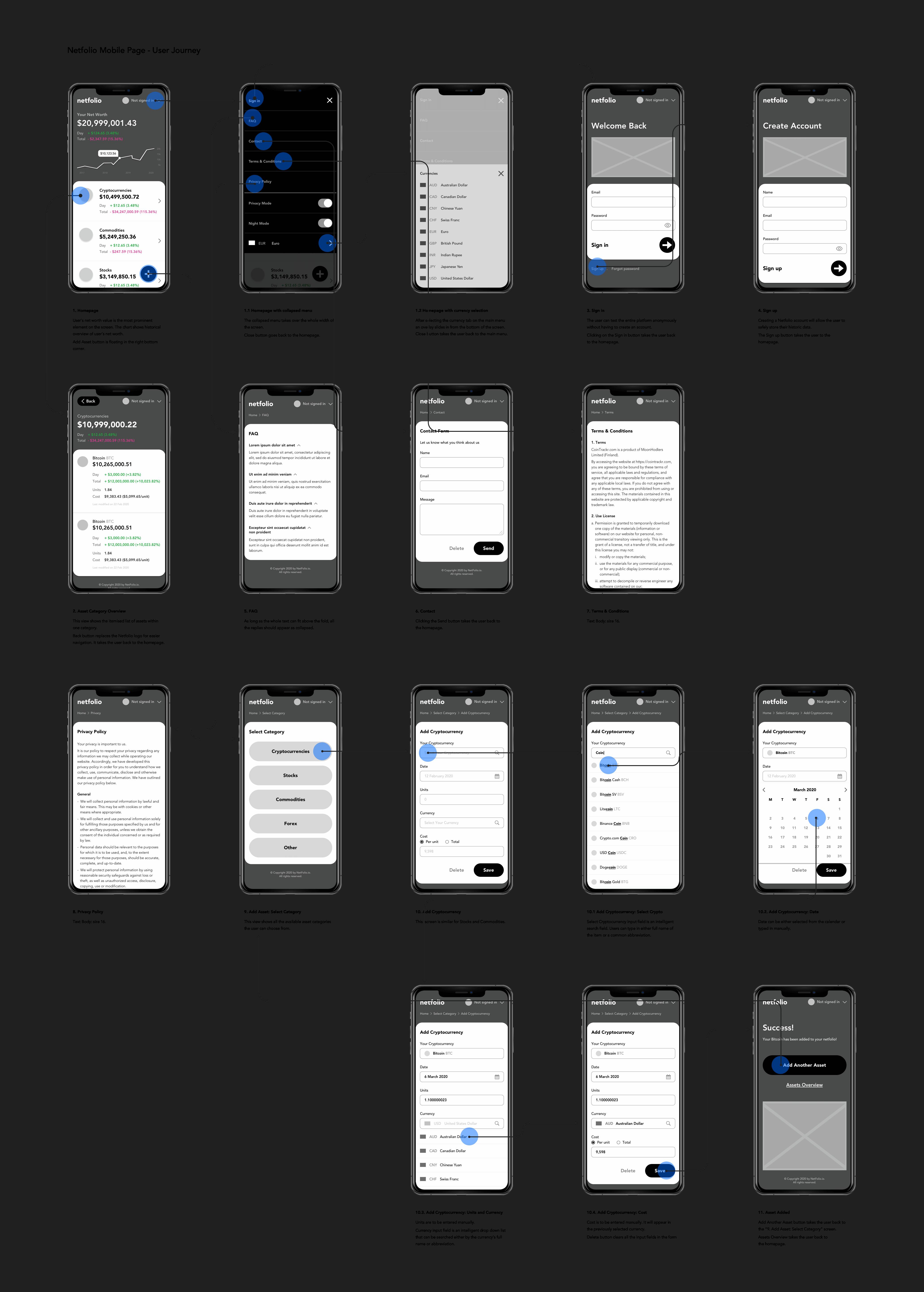 netfolio-user-journey
